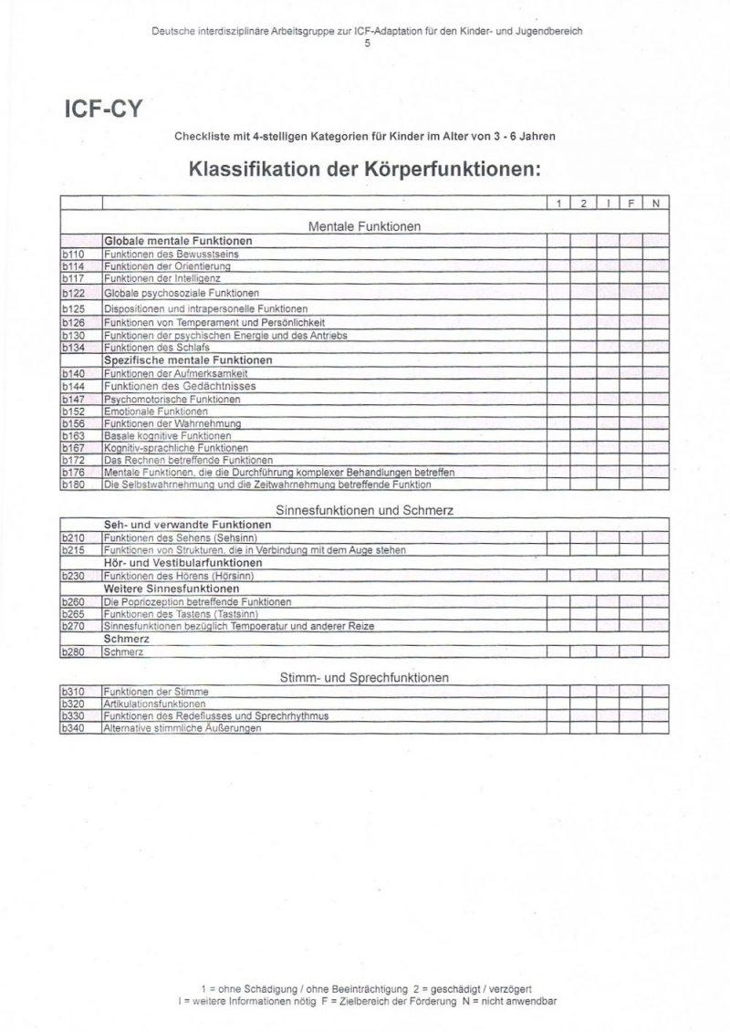 Seite 1 der Checkliste für 3-6jährige